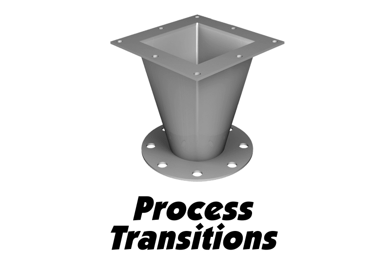 process transitions brand image large