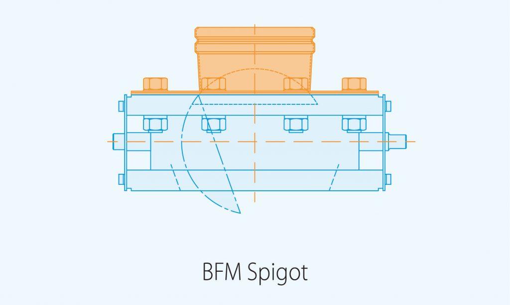 BMF spigot product diagram blue print