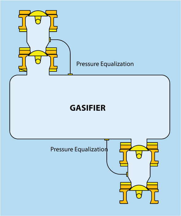 lock hopper valve pressure equalizer diagram
