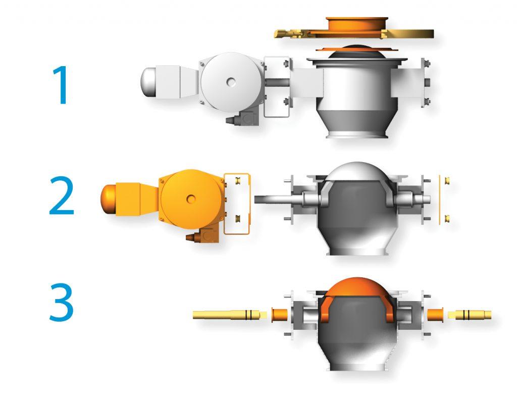 sanitary spherical valve options 1 2 3