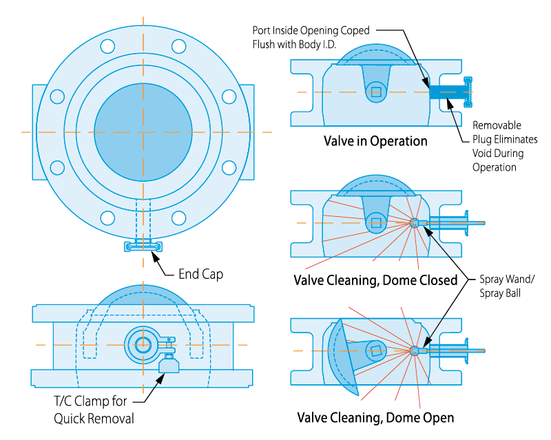 roto disc valve cleaning product diagram blue print