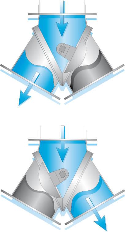 roto vert product diagram diverting illustration