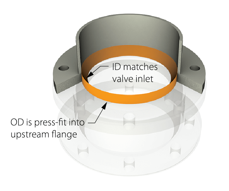 roto disc wedge insert product diagram