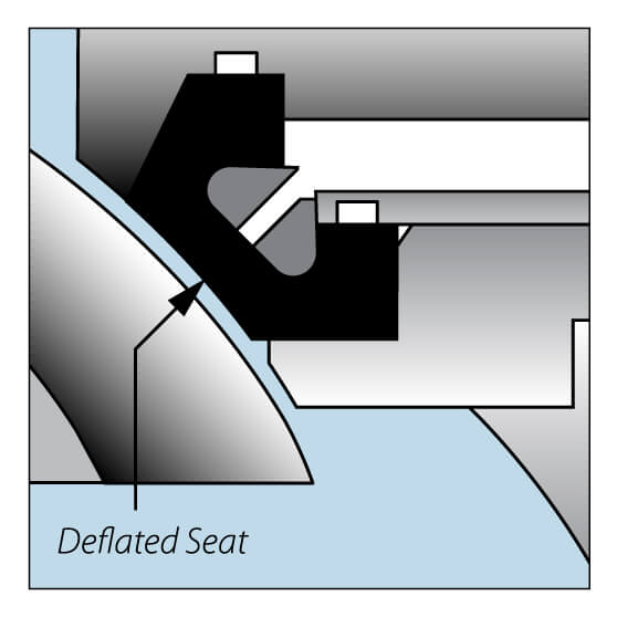roto flate product seal point diagram deflated