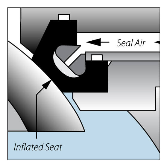 roto flate product seal point diagram inflated