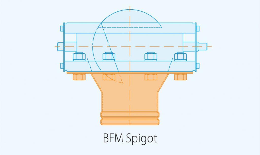 outlet BMF spigot product diagram blue print
