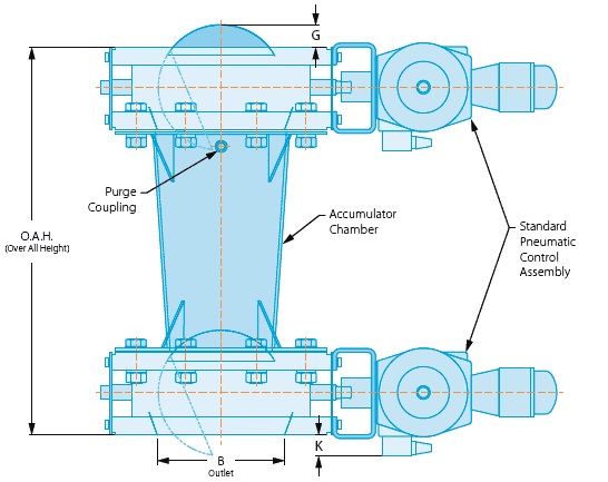 roto disc airlock and double dump diagram blue print